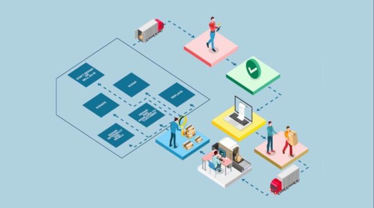 cartoon image of retailers logistics process