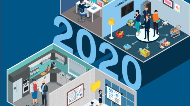 Infographic on 2020 retail statistics
