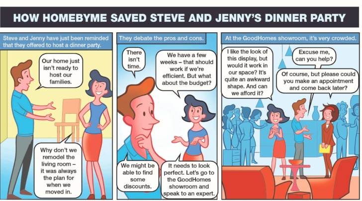 How HomeByMe for Home Retailers saved Steve and Jenny's dinner party