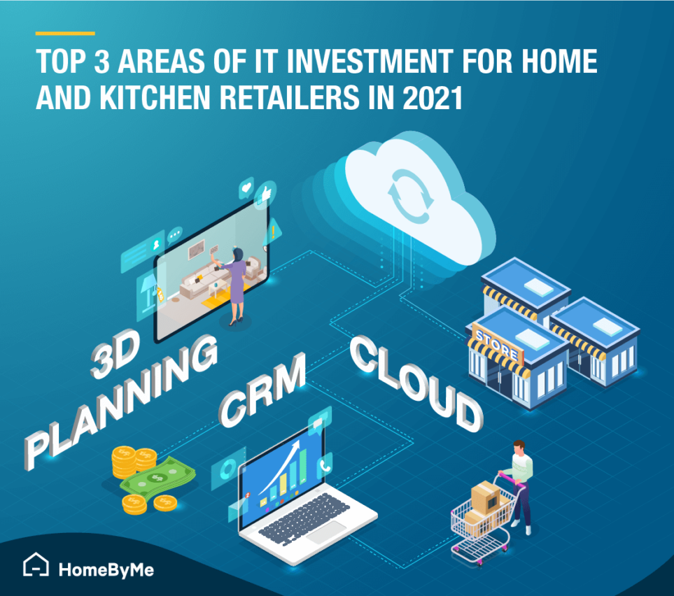 Top 3 areas for IT investment for home and kitchen retailers in 2021