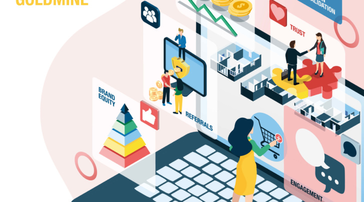 social shopping with 3D planning: a consumer engagement goldmine